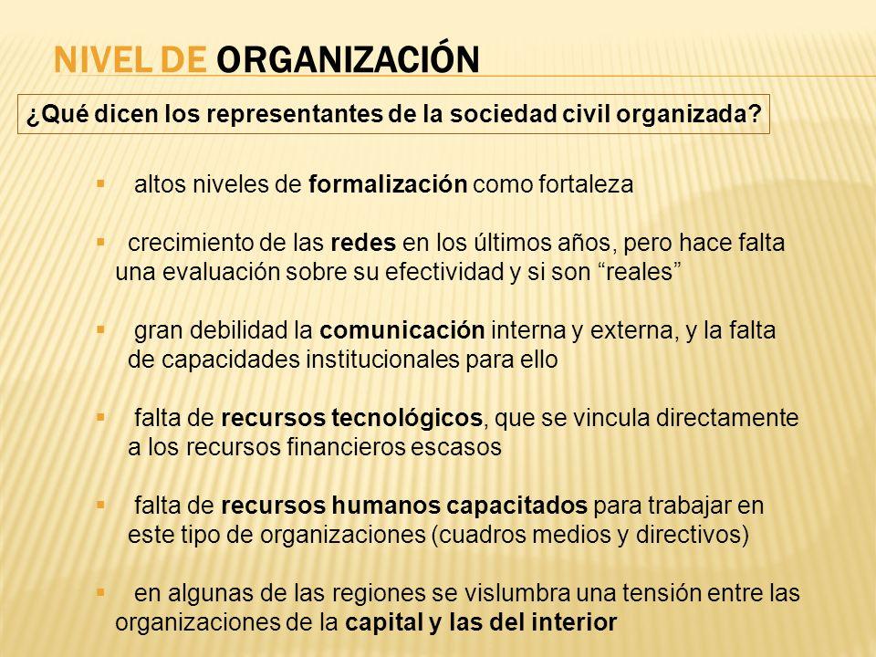 NIVEL DE ORGANIZACIÓN ¿Qué dicen los representantes de la sociedad civil organizada altos niveles de formalización como fortaleza.