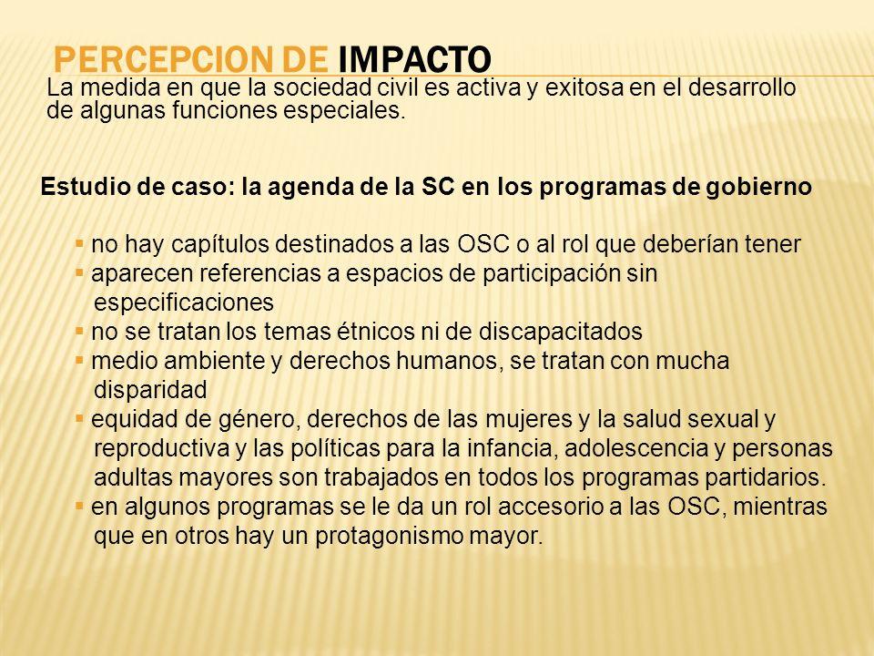 PERCEPCION DE IMPACTOLa medida en que la sociedad civil es activa y exitosa en el desarrollo de algunas funciones especiales.