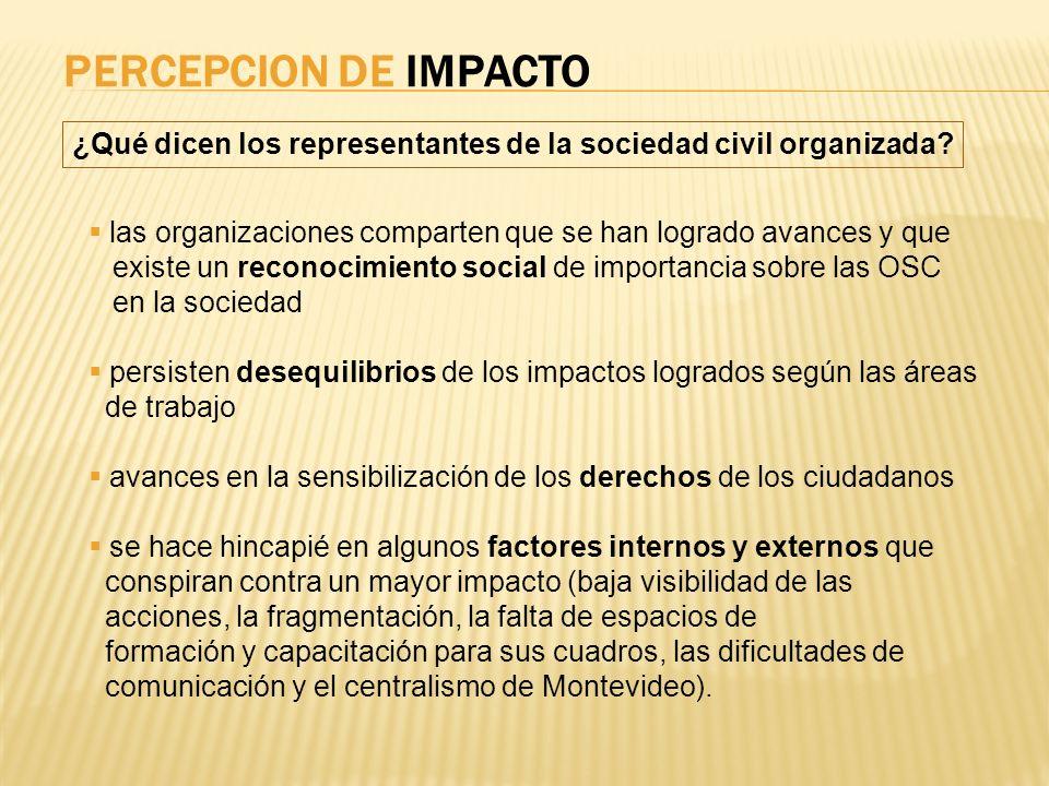 PERCEPCION DE IMPACTO ¿Qué dicen los representantes de la sociedad civil organizada las organizaciones comparten que se han logrado avances y que.
