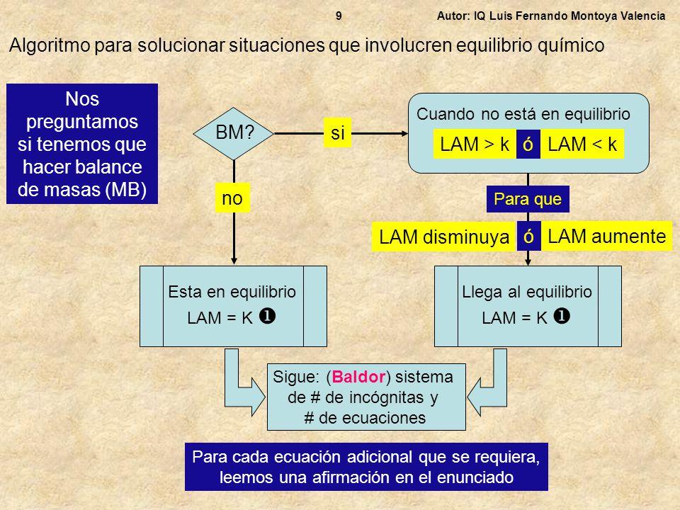 si tenemos que hacer balance de masas (MB) BM si LAM > k ó