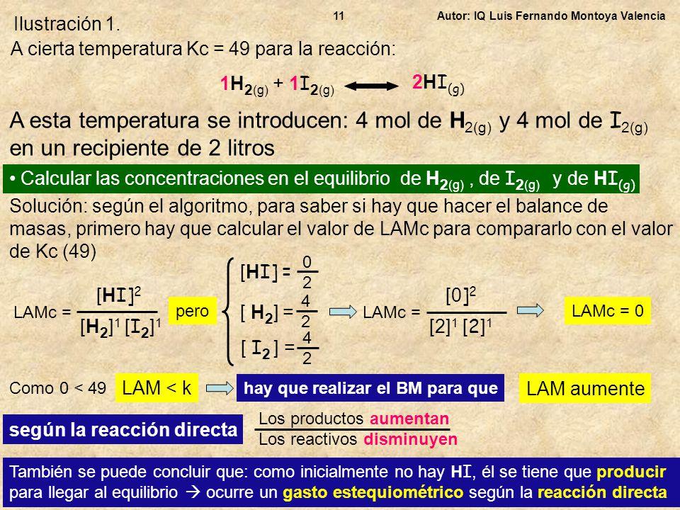 Ilustración 1. 11. Autor: IQ Luis Fernando Montoya Valencia. A cierta temperatura Kc = 49 para la reacción: