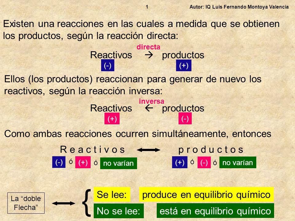 1 Autor: IQ Luis Fernando Montoya Valencia. Existen una reacciones en las cuales a medida que se obtienen los productos, según la reacción directa: