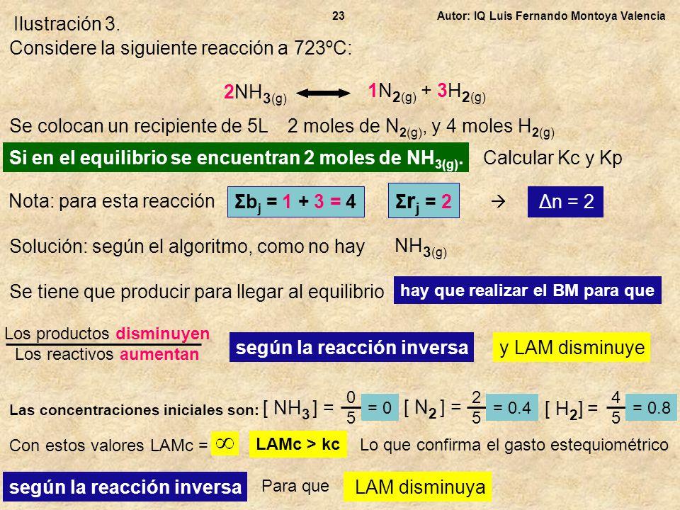 Considere la siguiente reacción a 723ºC: