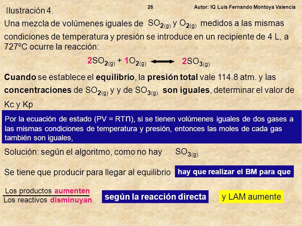 Una mezcla de volúmenes iguales de SO2(g) y O2(g) medidos a las mismas
