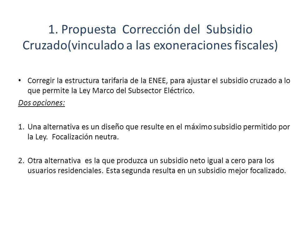 1. Propuesta Corrección del Subsidio Cruzado(vinculado a las exoneraciones fiscales)