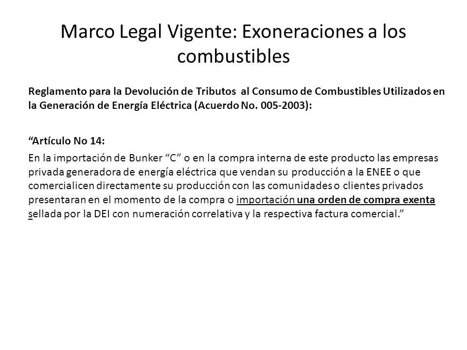 Marco Legal Vigente: Exoneraciones a los combustibles