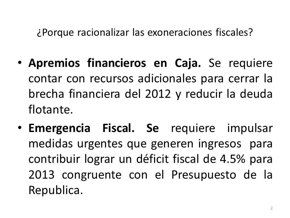 ¿Porque racionalizar las exoneraciones fiscales