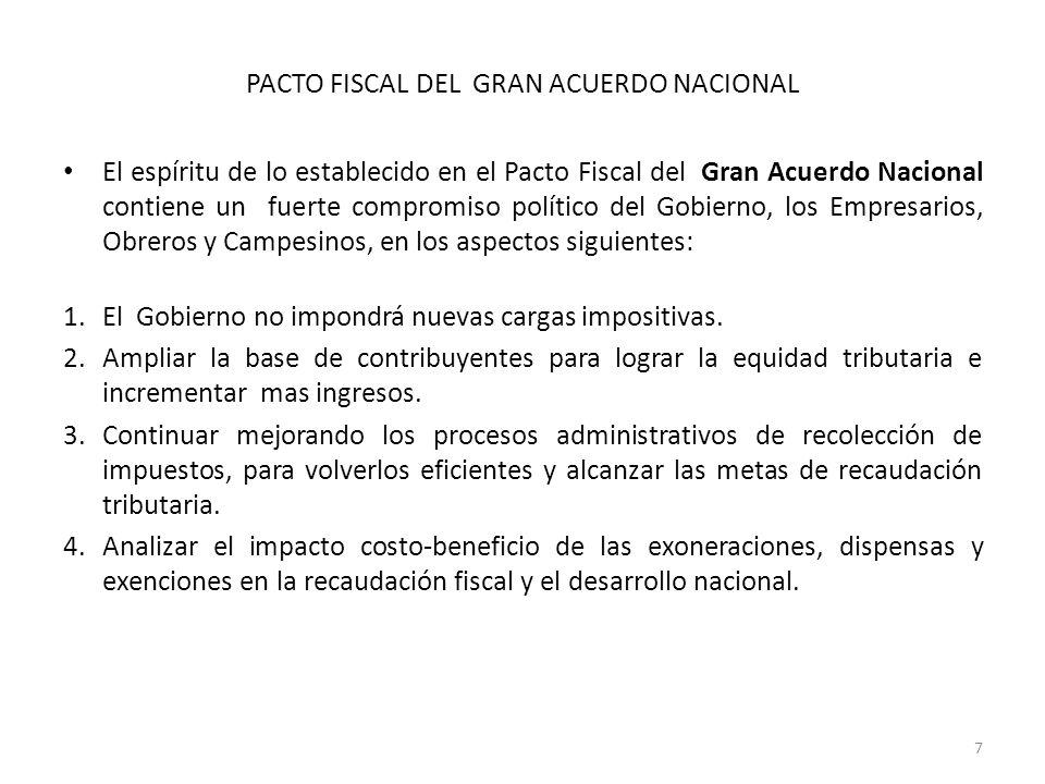PACTO FISCAL DEL GRAN ACUERDO NACIONAL