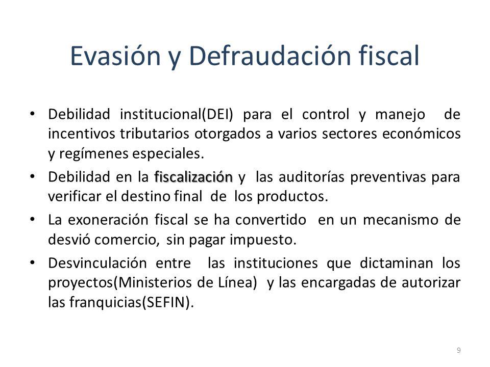 Evasión y Defraudación fiscal
