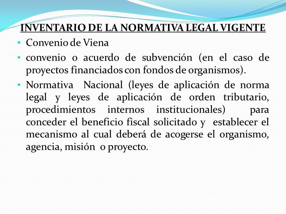 INVENTARIO DE LA NORMATIVA LEGAL VIGENTE