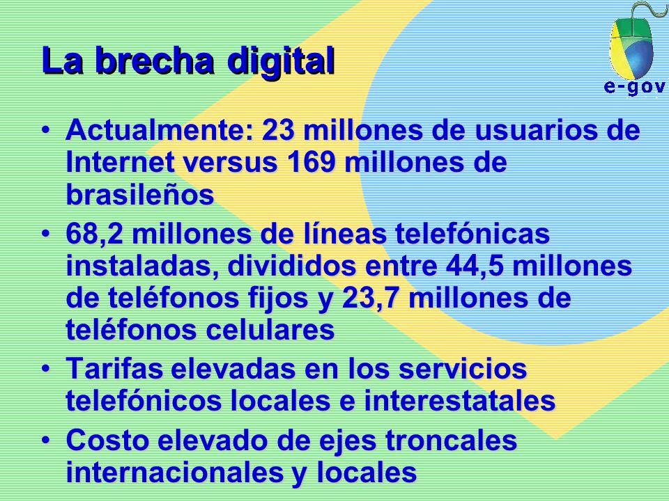 La brecha digital Actualmente: 23 millones de usuarios de Internet versus 169 millones de brasileños.