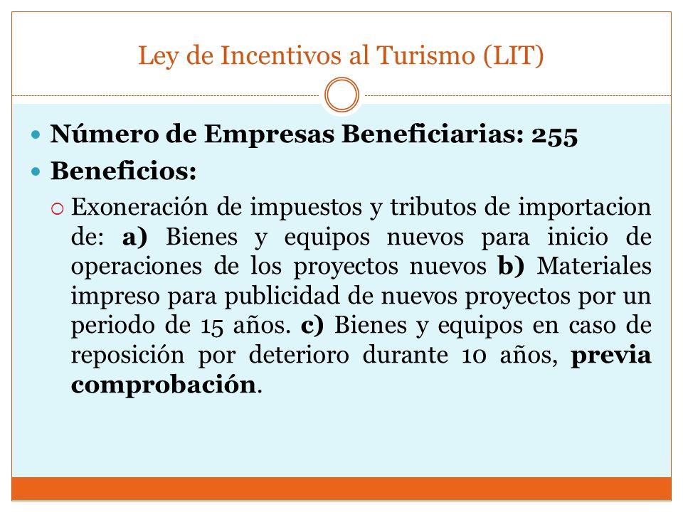 Ley de Incentivos al Turismo (LIT)