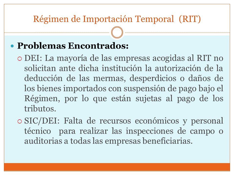Régimen de Importación Temporal (RIT)