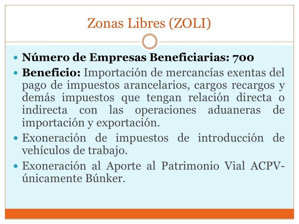 Zonas Libres (ZOLI) Número de Empresas Beneficiarias: 700.