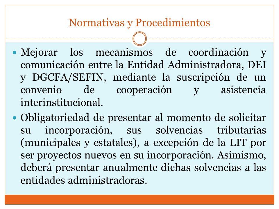 Normativas y Procedimientos