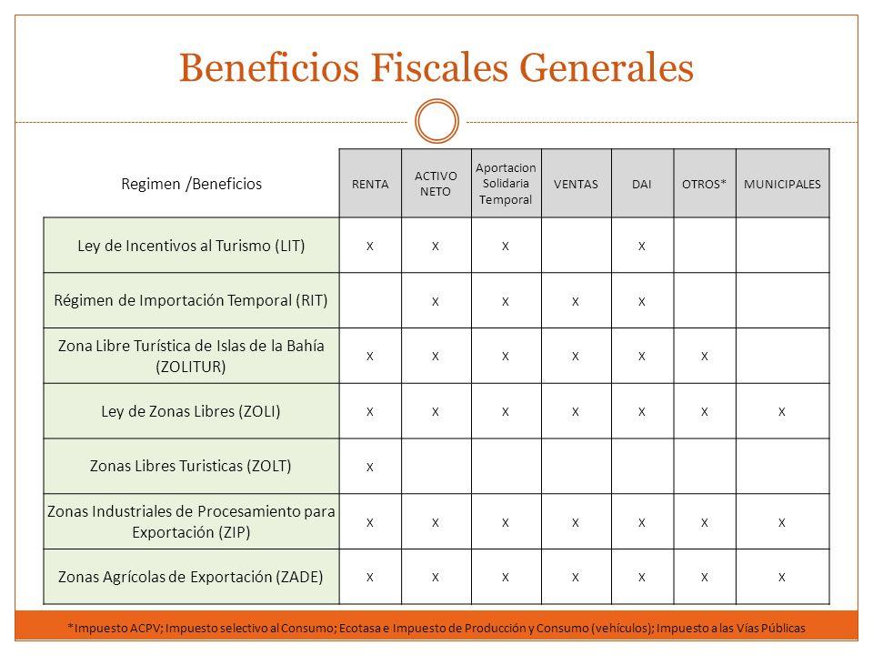 Beneficios Fiscales Generales
