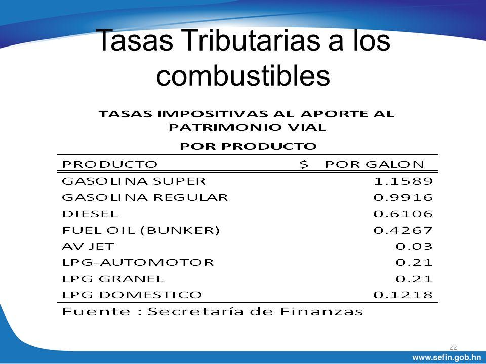 Tasas Tributarias a los combustibles