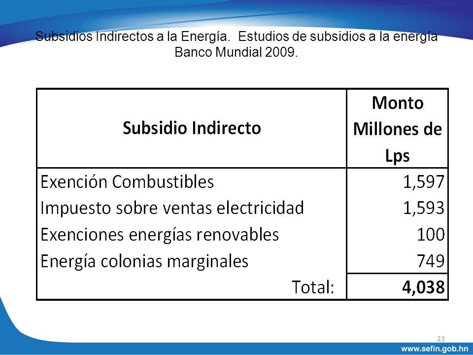 Subsidios Indirectos a la Energía