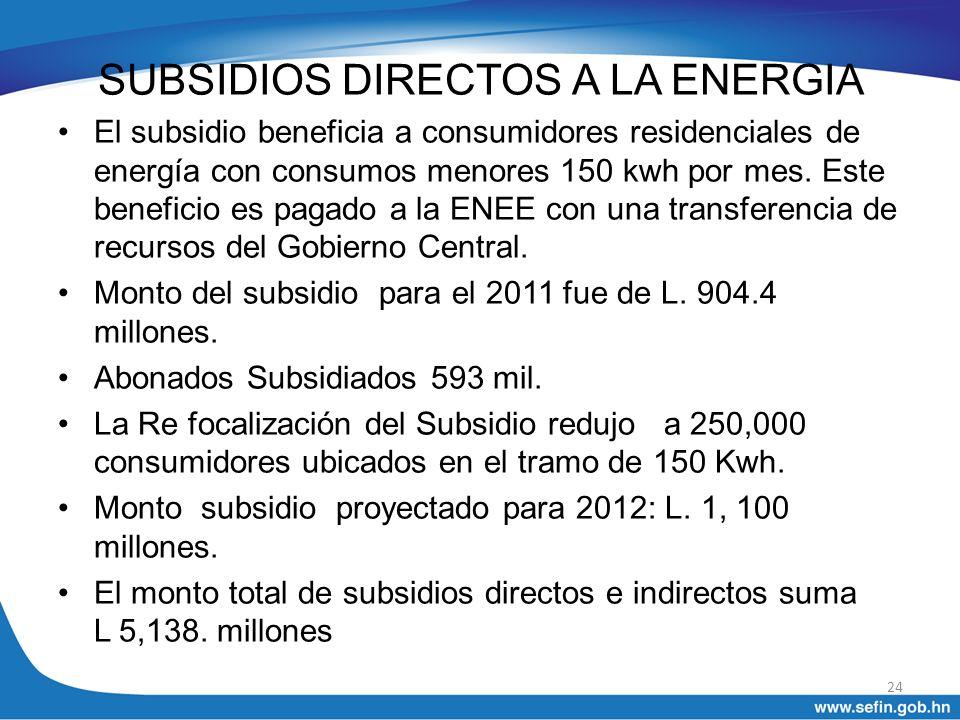 SUBSIDIOS DIRECTOS A LA ENERGIA
