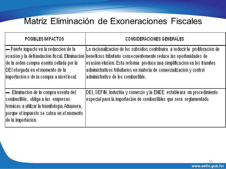 Matriz Eliminación de Exoneraciones Fiscales