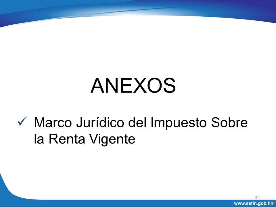 ANEXOS Marco Jurídico del Impuesto Sobre la Renta Vigente