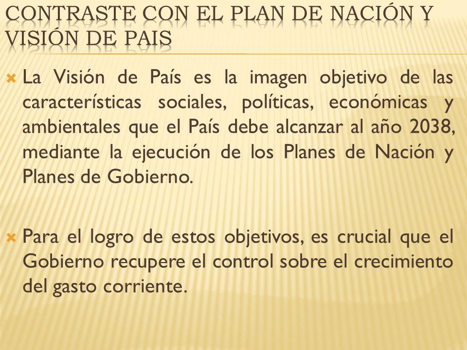CONTRASTE CON EL PLAN DE NACIÓN Y VISIÓN DE PAIS