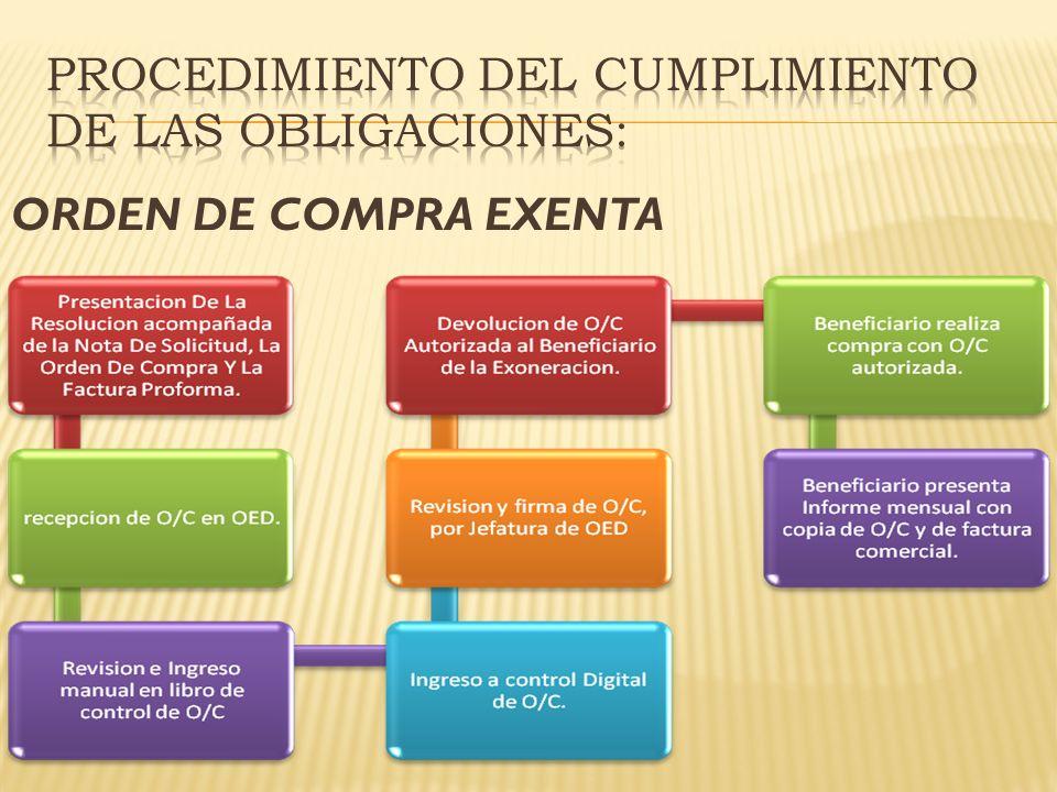 PROCEDIMIENTO DEL CUMPLIMIENTO DE LAS OBLIGACIONES: