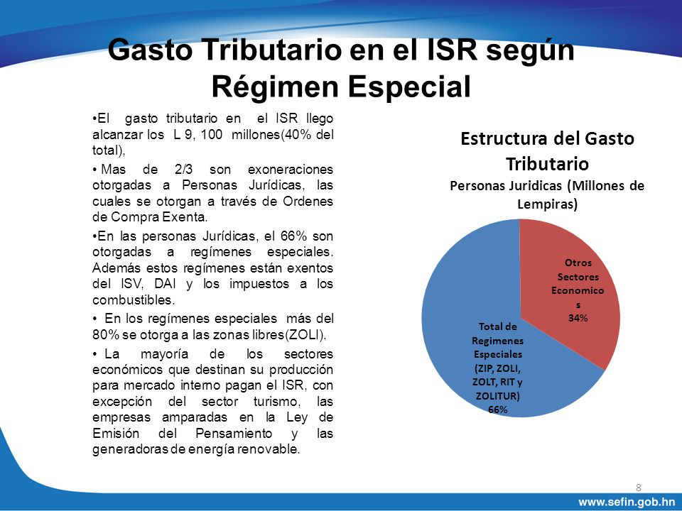 Gasto Tributario en el ISR según Régimen Especial