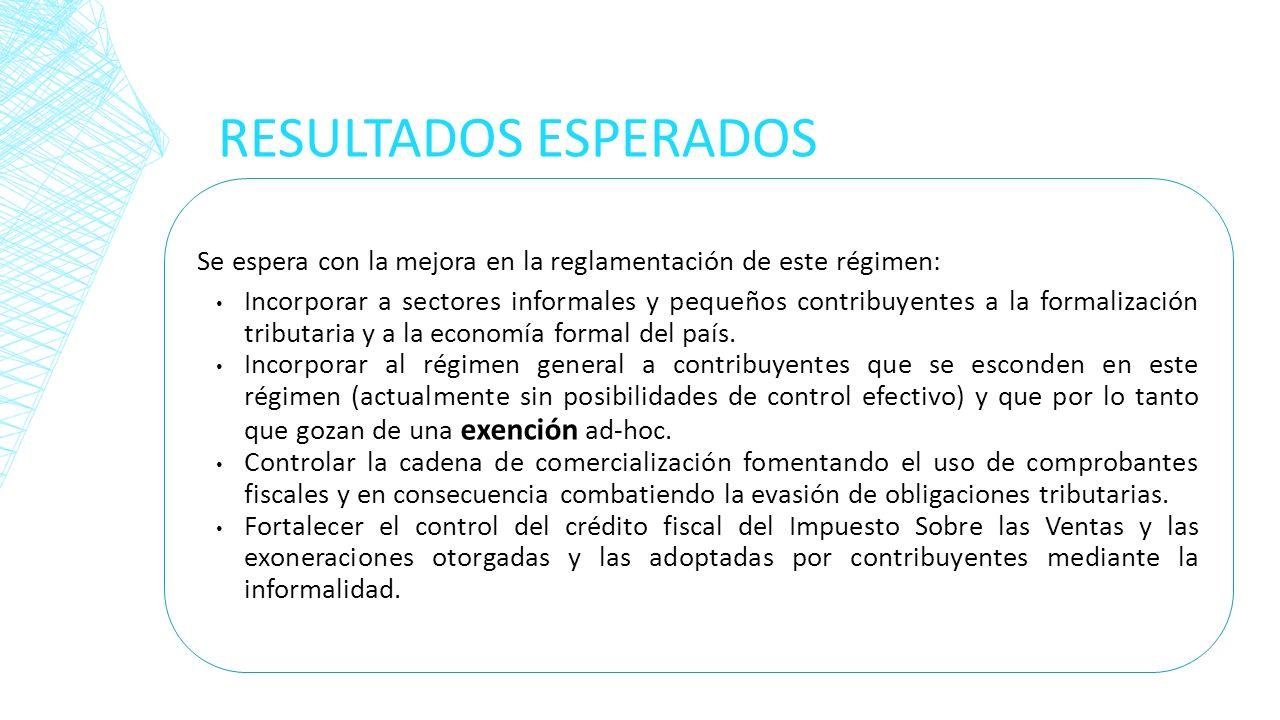 RESULTADOS ESPERADOS Se espera con la mejora en la reglamentación de este régimen: