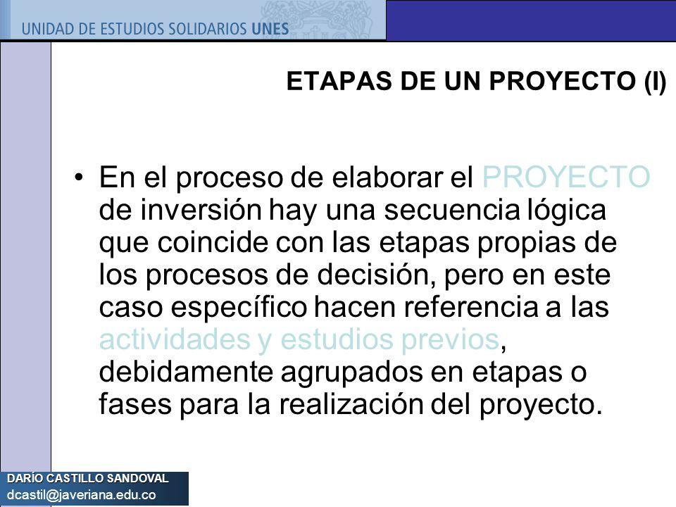 ETAPAS DE UN PROYECTO (I)