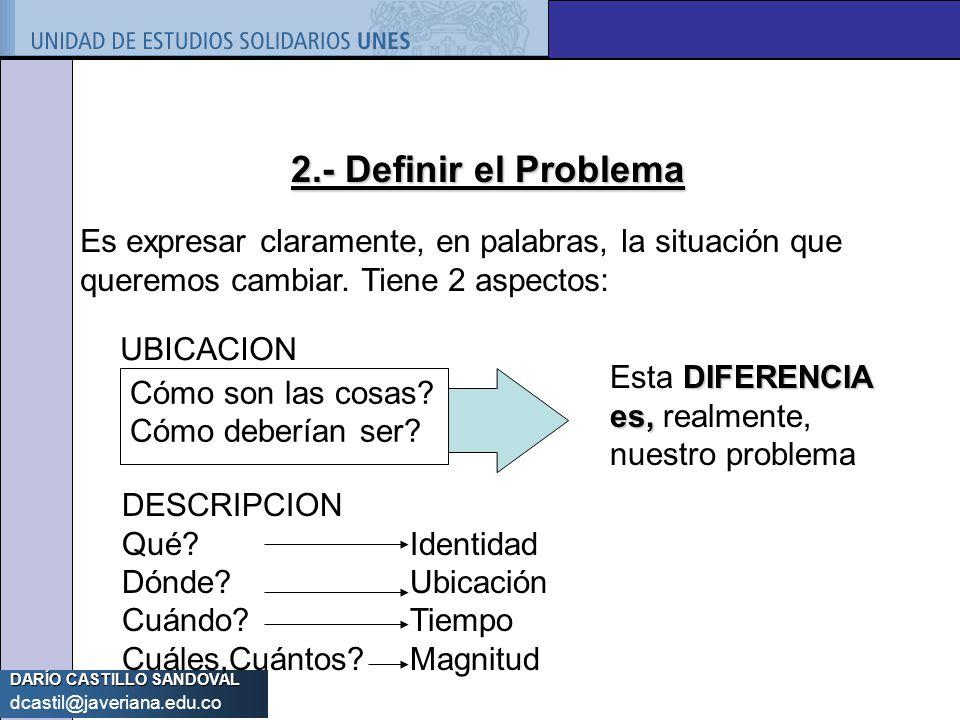 2.- Definir el Problema Es expresar claramente, en palabras, la situación que queremos cambiar. Tiene 2 aspectos: