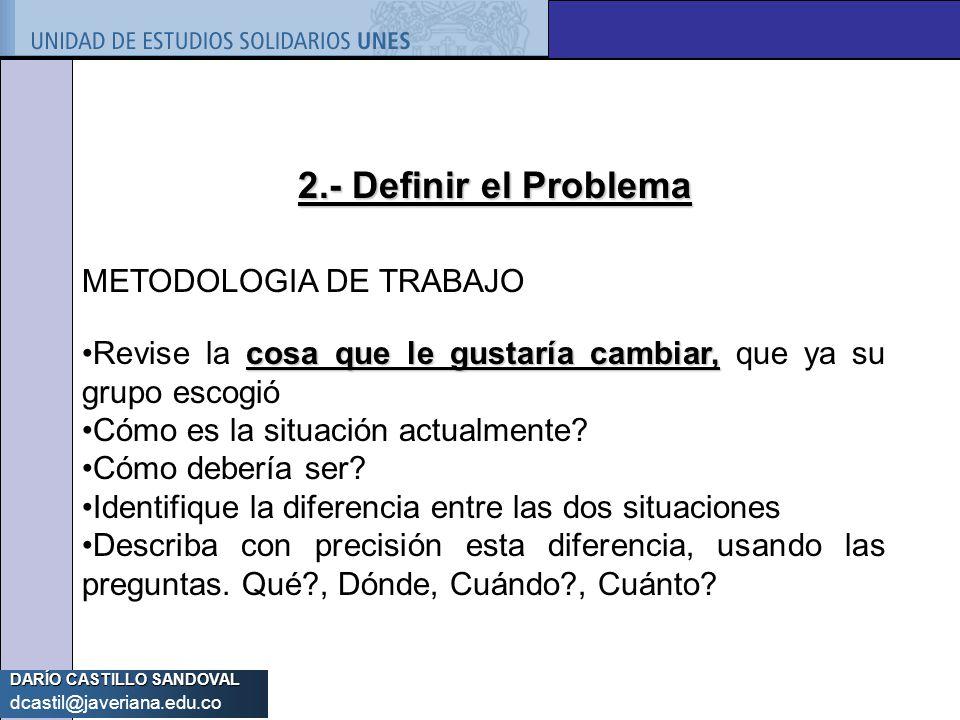 2.- Definir el Problema METODOLOGIA DE TRABAJO