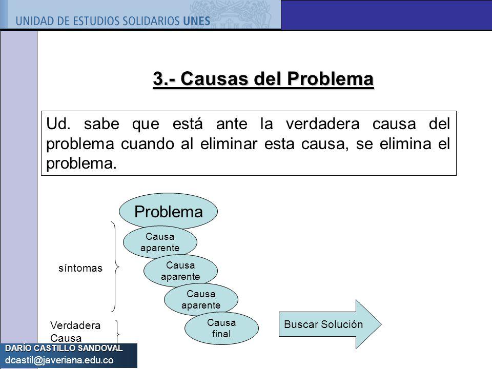 3.- Causas del Problema Ud. sabe que está ante la verdadera causa del problema cuando al eliminar esta causa, se elimina el problema.