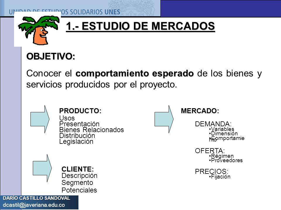 1.- ESTUDIO DE MERCADOS OBJETIVO: