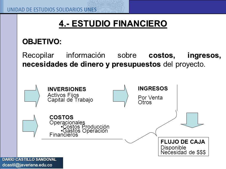 4.- ESTUDIO FINANCIERO OBJETIVO: