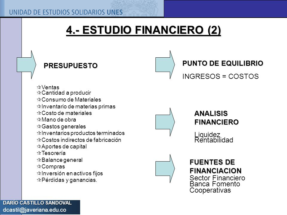 4.- ESTUDIO FINANCIERO (2)