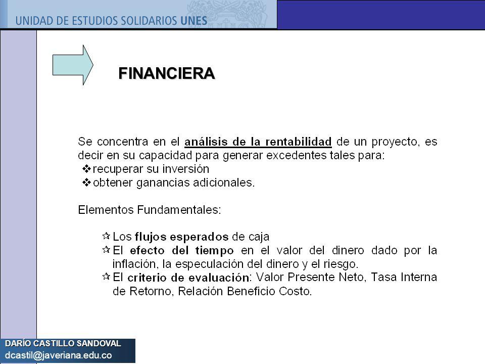 FINANCIERA