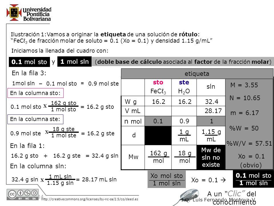 (doble base de cálculo asociada al factor de la fracción molar)