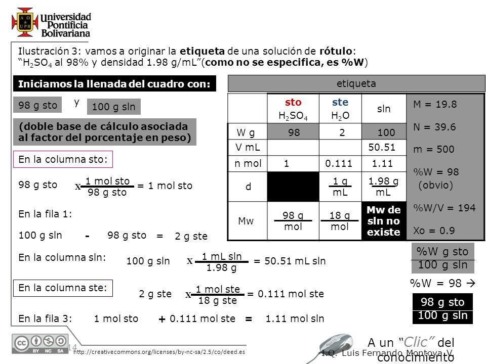 (doble base de cálculo asociada al factor del porcentaje en peso)