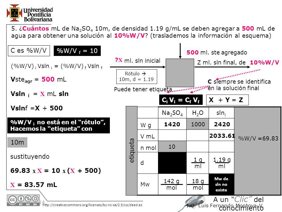 Na2SO4 H2O slni etiqueta C es %W/V %W/V f = 10 Vsteagr = 500 mL