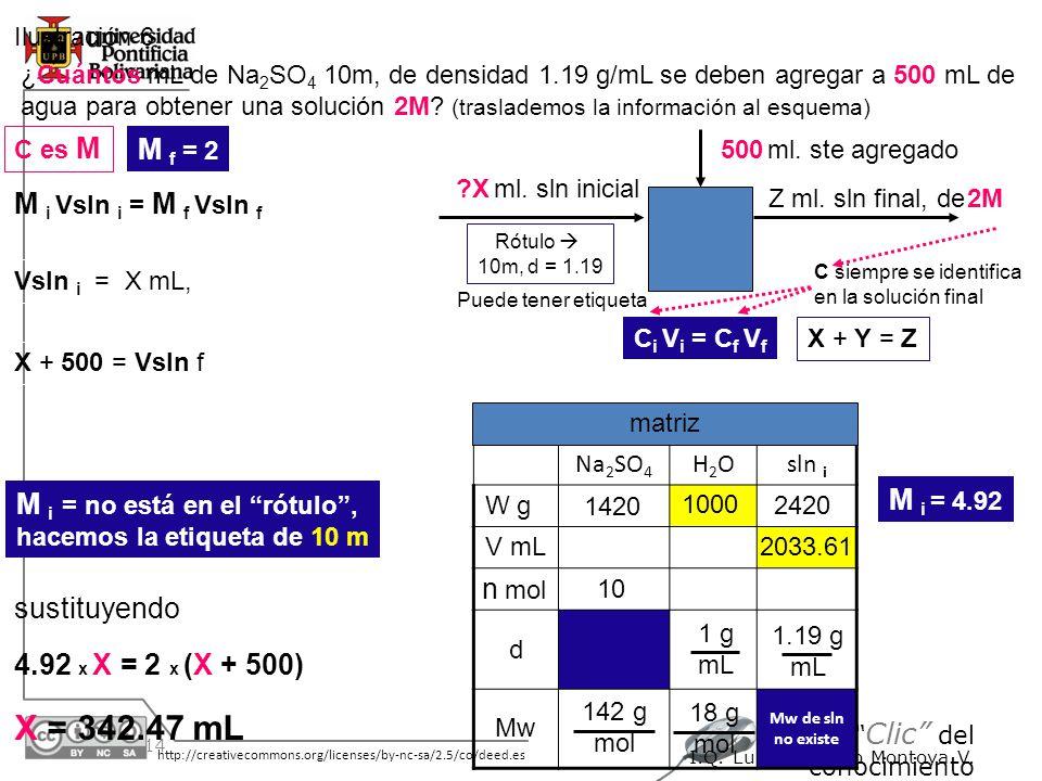 X = 342.47 mL M f = 2 M i Vsln i = M f Vsln f M i = 4.92