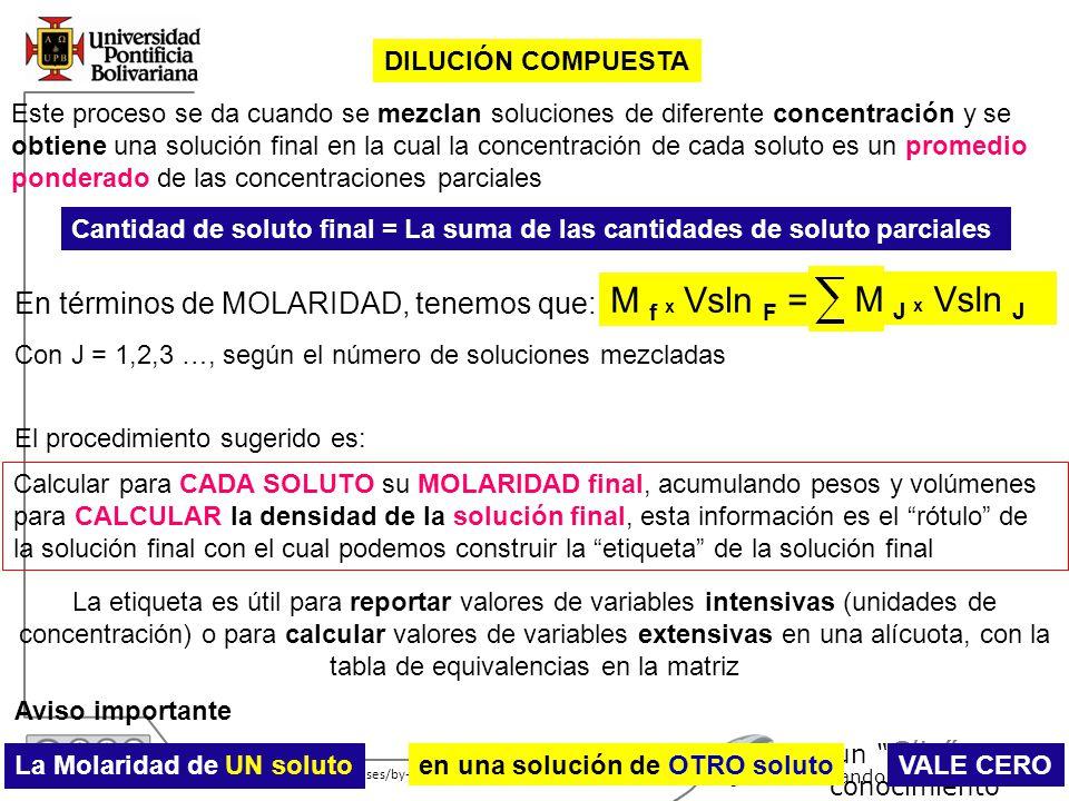 M f x Vsln F = M J x Vsln J En términos de MOLARIDAD, tenemos que: