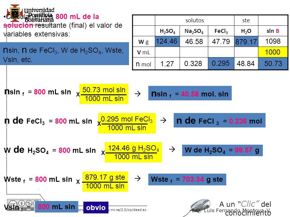 nsln, n de FeCl3, W de H2SO4, Wste, Vsln, etc.