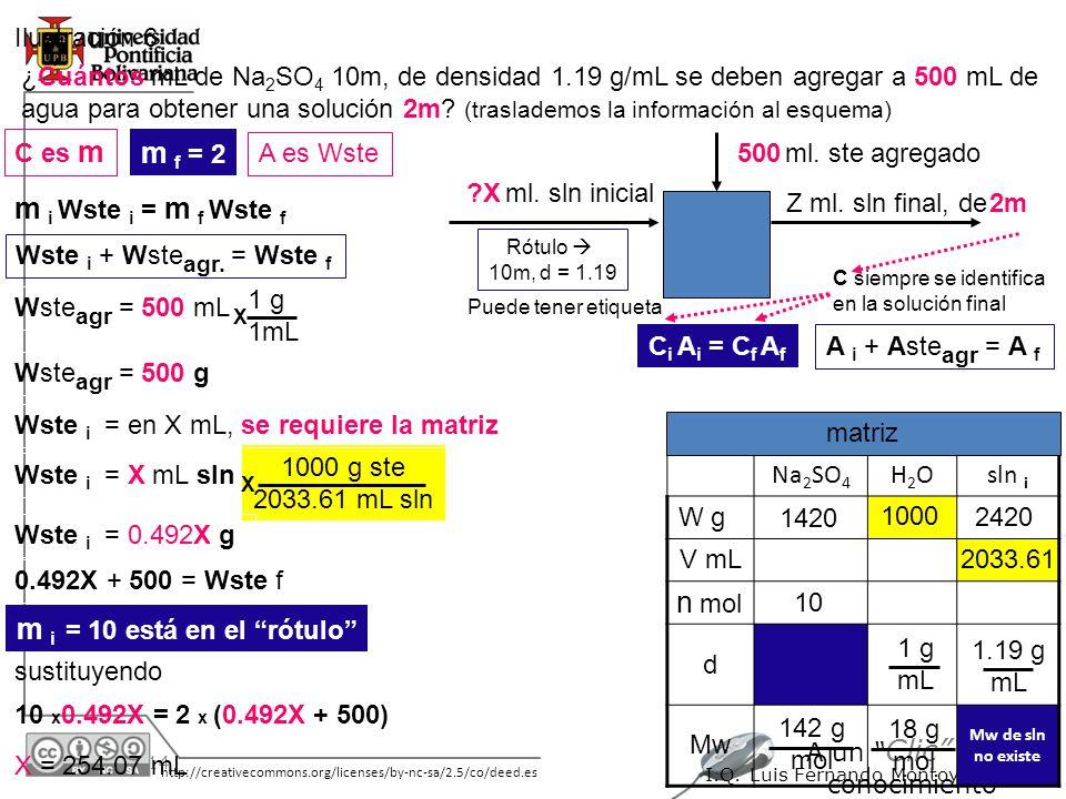 m f = 2 m i Wste i = m f Wste f n mol m i = 10 está en el rótulo