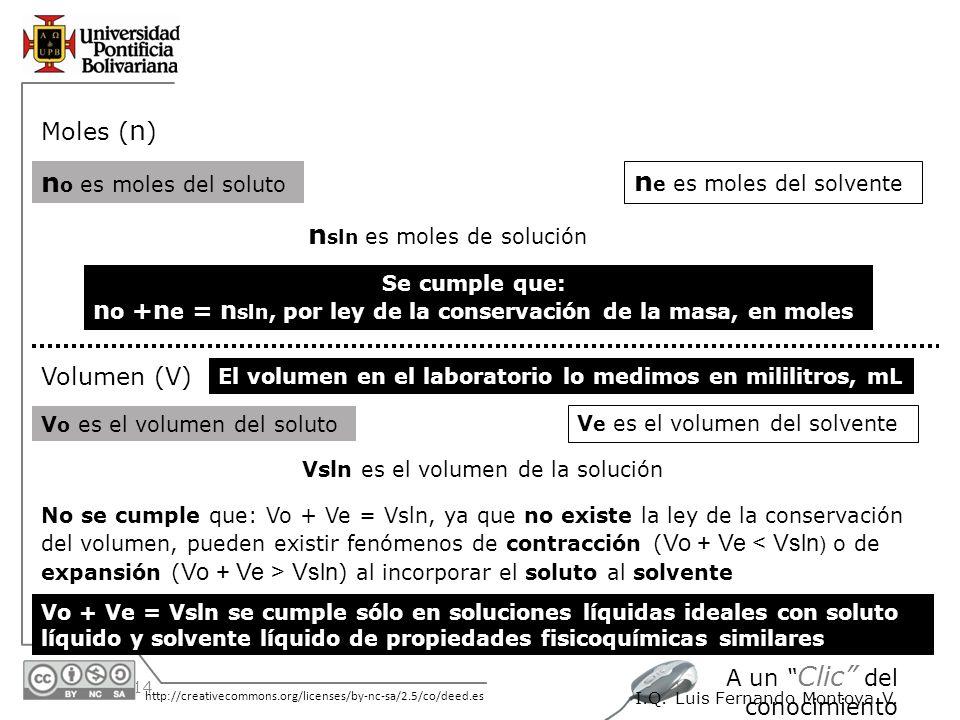 no +ne = nsln, por ley de la conservación de la masa, en moles