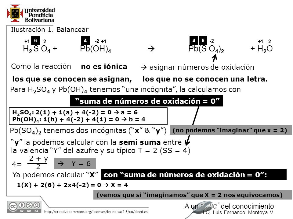 H2 S O4 + Pb(OH)4  Pb(S O4)2 + H2O Como la reacción no es iónica