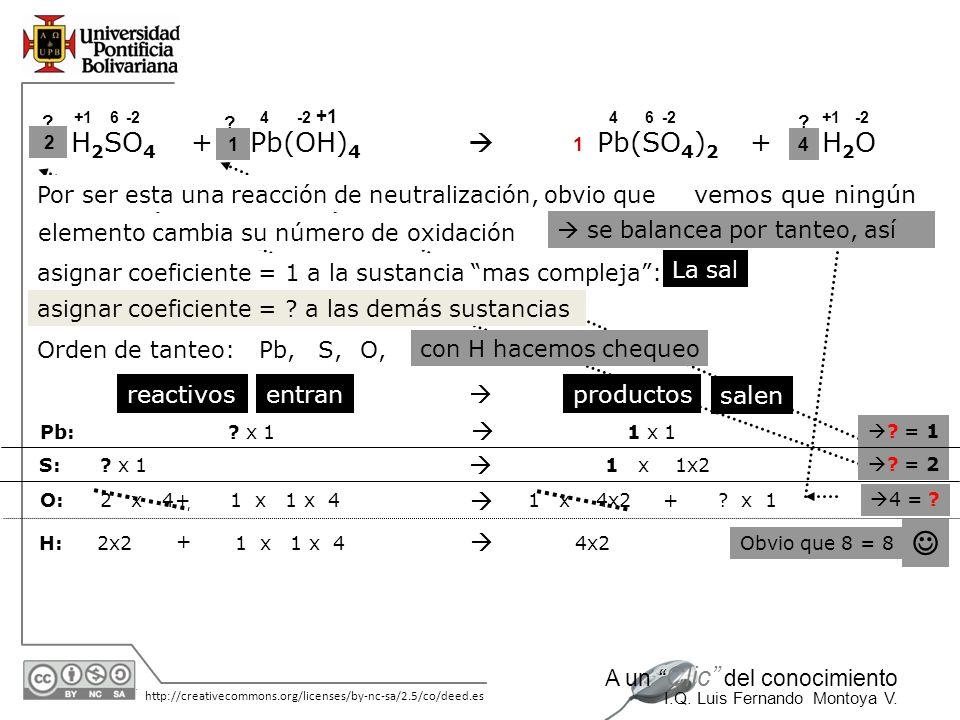  H2SO4 + Pb(OH)4  Pb(SO4)2 H2O vemos que ningún reactivos entran 