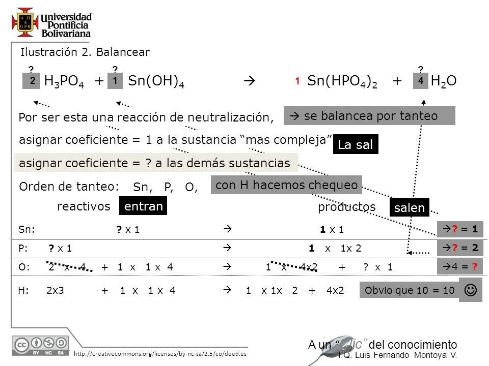  H3PO4 + Sn(OH)4  Sn(HPO4)2 H2O La sal 