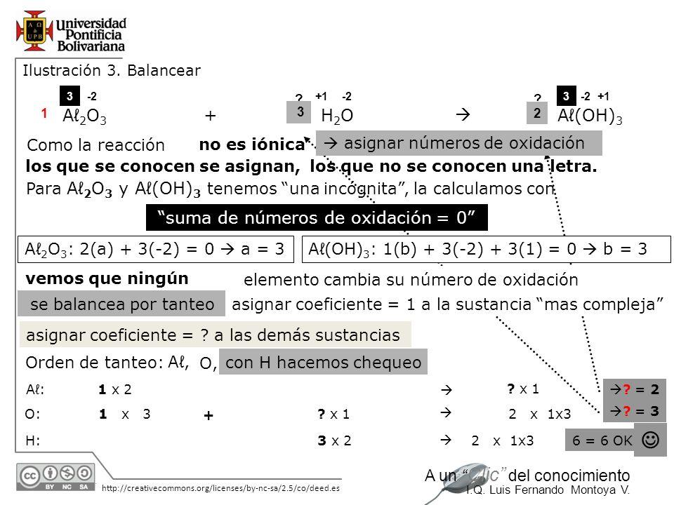  Aℓ2O3 + H2O  Aℓ(OH)3 suma de números de oxidación = 0
