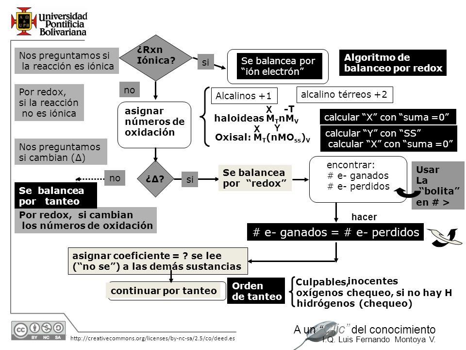 # e- ganados = # e- perdidos
